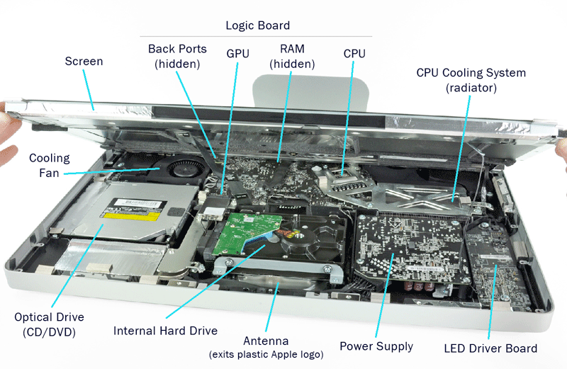 Internal parts of an imac computer ccuart Image collections